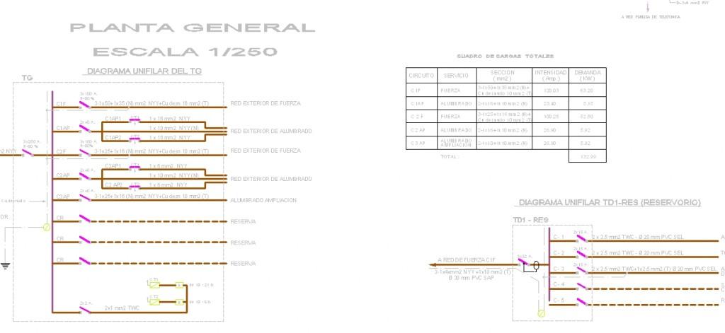 Elektrik projesi şemaları