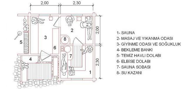 sauna-plani-dwgindir