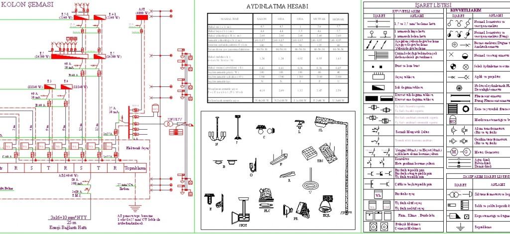 Aydınlatma hesabı,elektrik sembolleri listesi,kolon şeması yakından görünüş