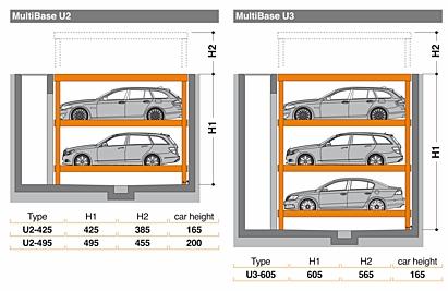 Otomatik araç parkı sistemi