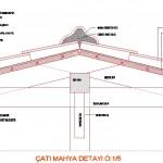 Çatı mahya detayı