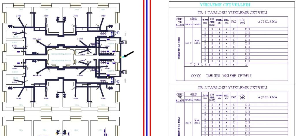 Elektrik projesi planı ve yükleme cetveli yakından görünüş