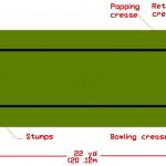 Kriket sahası ölçüleri