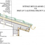 Eğimli betonarme çatı ve dıştan yalıtımlı dış duvar detayı