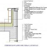 Yürünen konvansiyonel teras çatı detayı