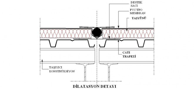 cati-dilatasyon-detayi-dwgindir