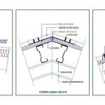 Çatı mahya detayları dwg