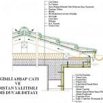 Eğimli ahşap çatı ve dıştan yalıtımlı dış duvar detayı